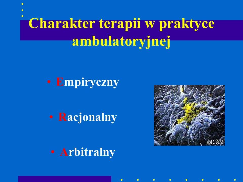 Charakter terapii w praktyce ambulatoryjnej Empiryczny Racjonalny Arbitralny