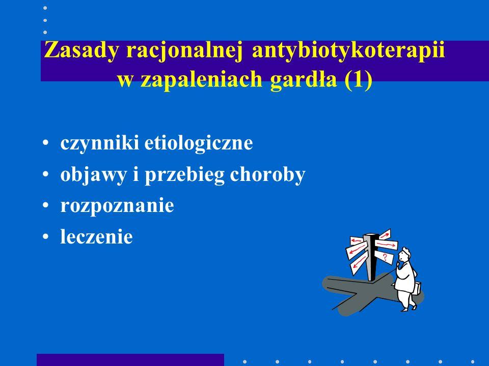 Zasady racjonalnej antybiotykoterapii w zapaleniach gardła (1) czynniki etiologiczne objawy i przebieg choroby rozpoznanie leczenie