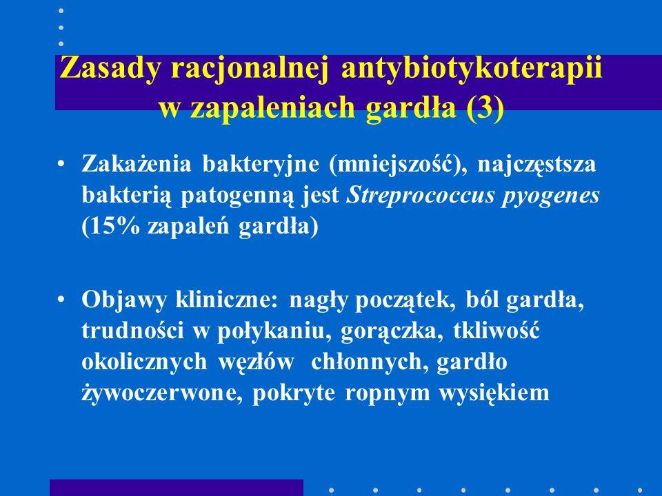 Zasady racjonalnej antybiotykoterapii w zapaleniach gardła (3) Zakażenia bakteryjne (mniejszość), najczęstsza bakterią patogenną jest Streprococcus py