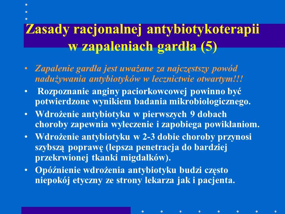 Zasady racjonalnej antybiotykoterapii w zapaleniach gardła (5) Zapalenie gardła jest uważane za najczęstszy powód nadużywania antybiotyków w lecznictw