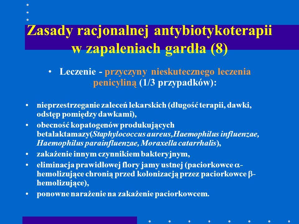 Zasady racjonalnej antybiotykoterapii w zapaleniach gardła (8) Leczenie - przyczyny nieskutecznego leczenia penicyliną (1/3 przypadków): nieprzestrzeg