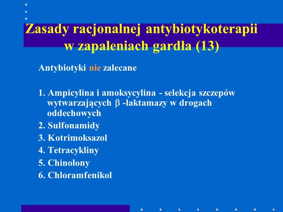 Zasady racjonalnej antybiotykoterapii w zapaleniach gardła (13) Antybiotyki nie zalecane 1. Ampicylina i amoksycylina - selekcja szczepów wytwarzający