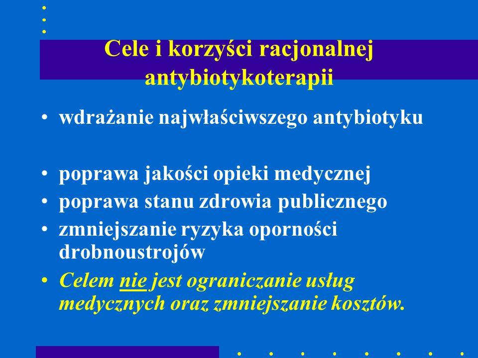 Zasady racjonalnej antybiotykoterapii w zapaleniach gardła (8) Leczenie - przyczyny nieskutecznego leczenia penicyliną (1/3 przypadków): nieprzestrzeganie zaleceń lekarskich (długość terapii, dawki, odstęp pomiędzy dawkami), obecność kopatogenów produkujących betalaktamazy(Staphylococcus aureus,Haemophilus influenzae, Haemophilus parainfluenzae, Moraxella catarrhalis), zakażenie innym czynnikiem bakteryjnym, eliminacja prawidłowej flory jamy ustnej (paciorkowce  - hemolizujące chronią przed kolonizacją przez paciorkowce  - hemolizujące), ponowne narażenie na zakażenie paciorkowcem.
