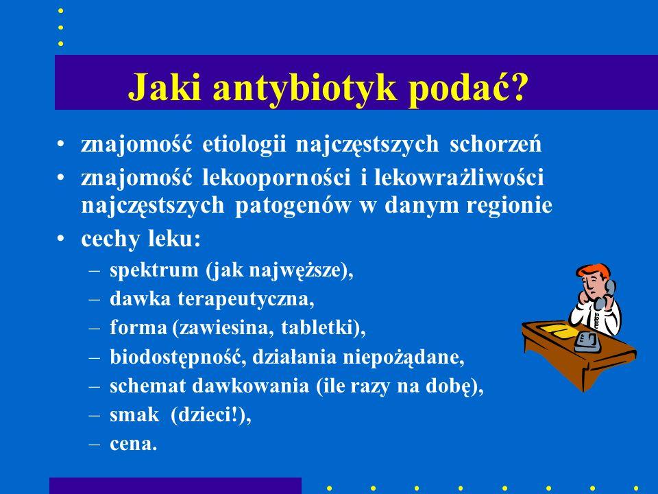 Zasady racjonalnej antybiotykoterapii w zapaleniach gardła (13) Antybiotyki nie zalecane 1.