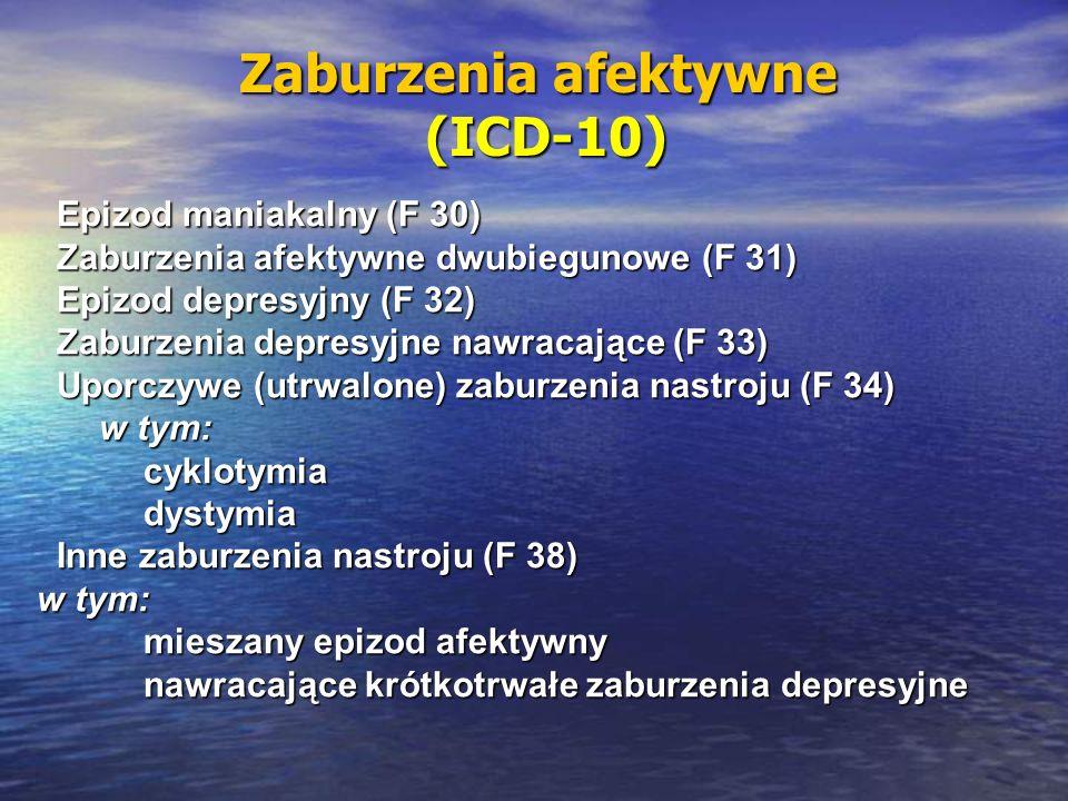 Zaburzenia afektywne (ICD-10) Epizod maniakalny (F 30) Epizod maniakalny (F 30) Zaburzenia afektywne dwubiegunowe (F 31) Zaburzenia afektywne dwubiegunowe (F 31) Epizod depresyjny (F 32) Epizod depresyjny (F 32) Zaburzenia depresyjne nawracające (F 33) Zaburzenia depresyjne nawracające (F 33) Uporczywe (utrwalone) zaburzenia nastroju (F 34) w tym: cyklotymia dystymia Uporczywe (utrwalone) zaburzenia nastroju (F 34) w tym: cyklotymia dystymia Inne zaburzenia nastroju (F 38) Inne zaburzenia nastroju (F 38) w tym: mieszany epizod afektywny nawracające krótkotrwałe zaburzenia depresyjne