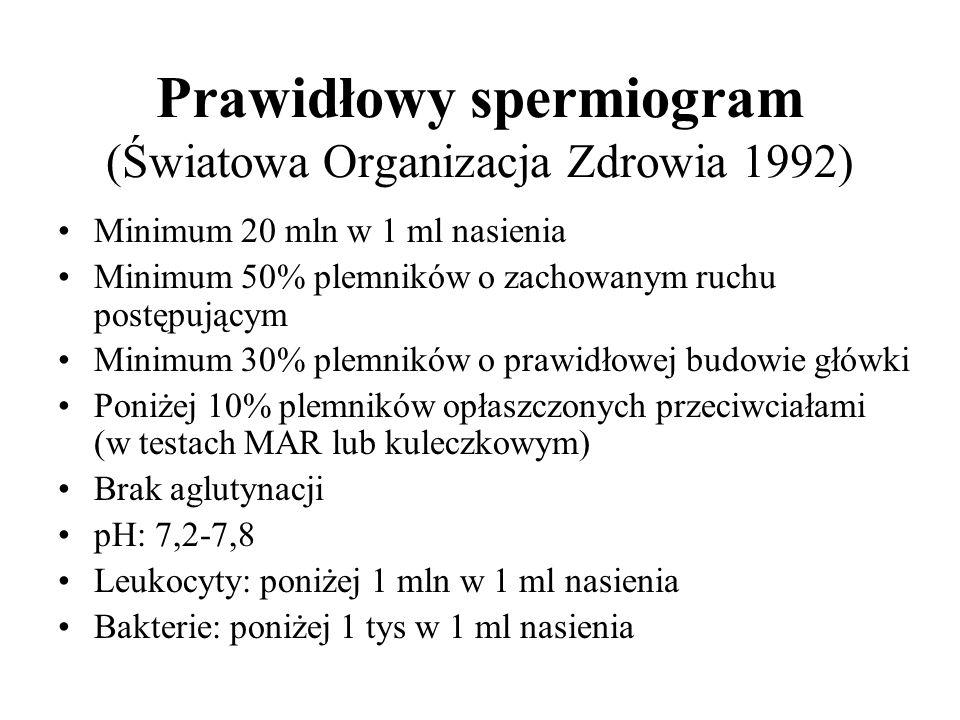 Prawidłowy spermiogram (Światowa Organizacja Zdrowia 1992) Minimum 20 mln w 1 ml nasienia Minimum 50% plemników o zachowanym ruchu postępującym Minimum 30% plemników o prawidłowej budowie główki Poniżej 10% plemników opłaszczonych przeciwciałami (w testach MAR lub kuleczkowym) Brak aglutynacji pH: 7,2-7,8 Leukocyty: poniżej 1 mln w 1 ml nasienia Bakterie: poniżej 1 tys w 1 ml nasienia