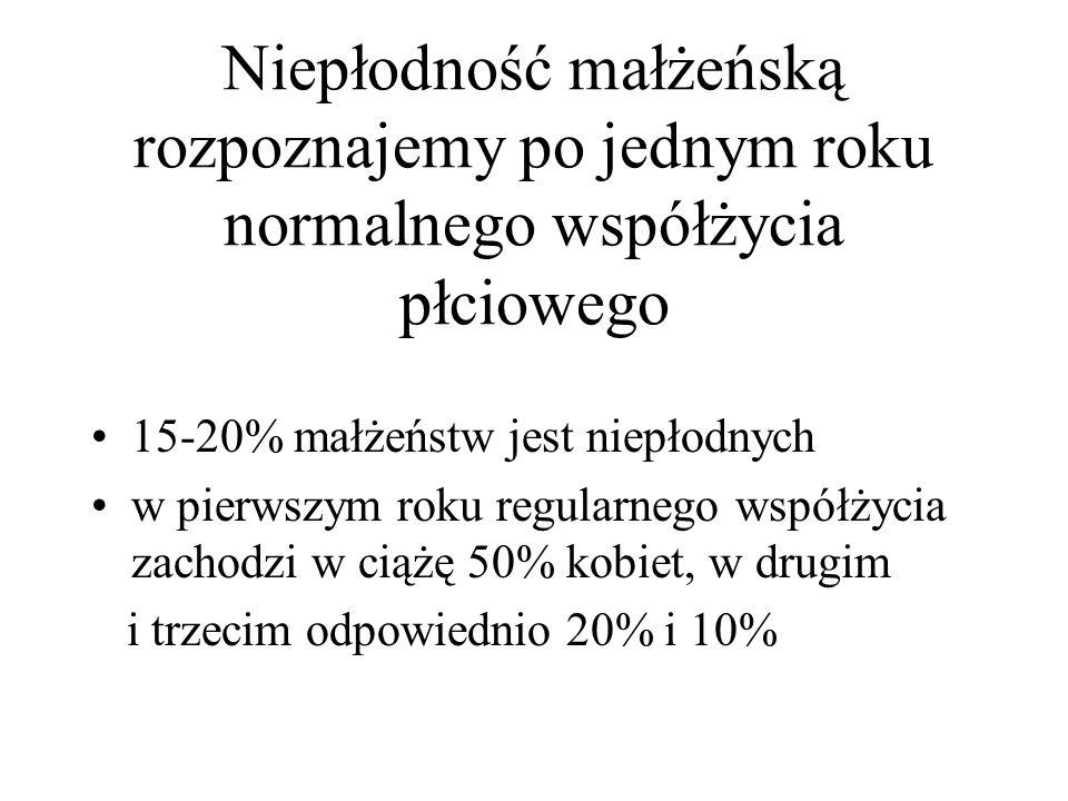 Niepłodność (Sterilitas) Całkowita - sterilitas absoluta Względna – sterilitas relativa Wrodzona – sterilitas congenita Nabyta – sterilitas aquisita Pierwotna – sterilitas primaria Wtórna – sterilitas secundaria