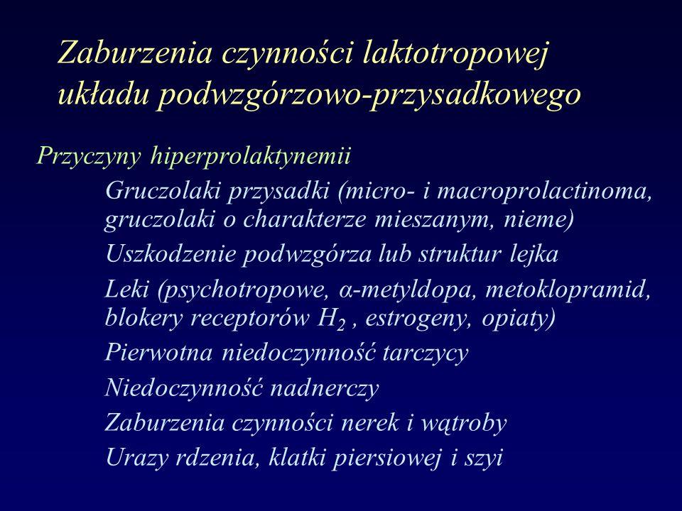 Zaburzenia czynności laktotropowej układu podwzgórzowo-przysadkowego Przyczyny hiperprolaktynemii Gruczolaki przysadki (micro- i macroprolactinoma, gr