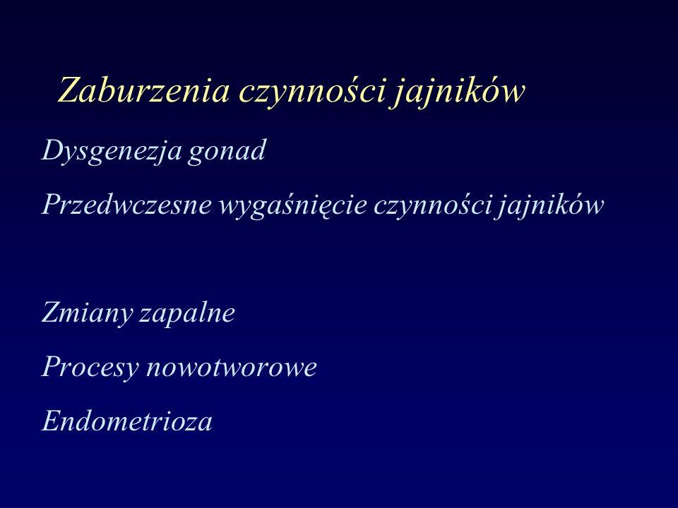 Zaburzenia czynności jajników Dysgenezja gonad Przedwczesne wygaśnięcie czynności jajników Zmiany zapalne Procesy nowotworowe Endometrioza