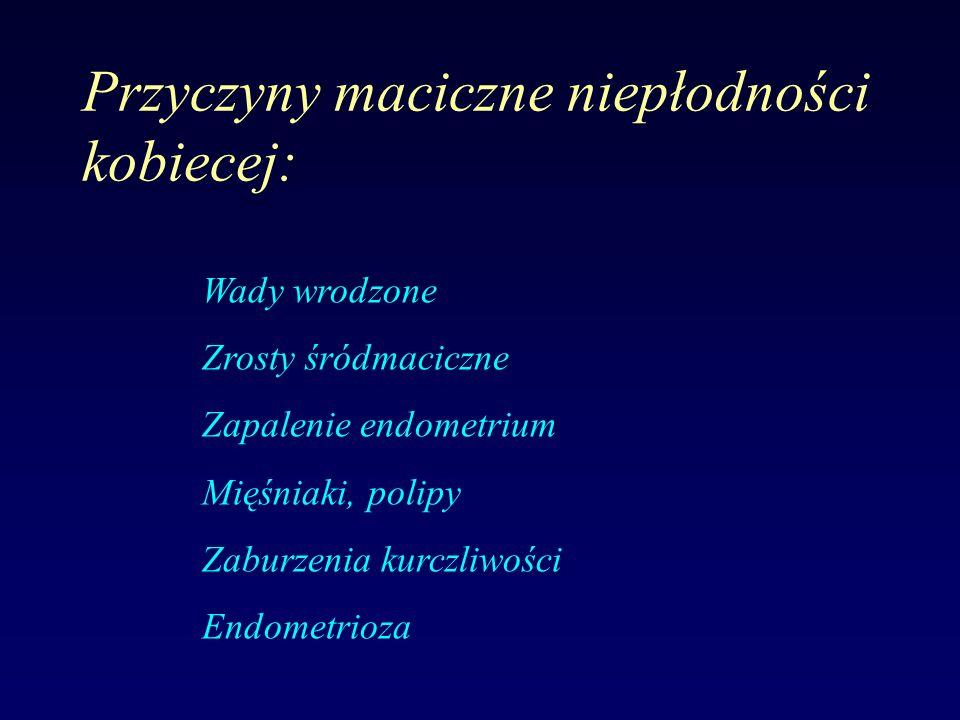 Przyczyny maciczne niepłodności kobiecej: Wady wrodzone Zrosty śródmaciczne Zapalenie endometrium Mięśniaki, polipy Zaburzenia kurczliwości Endometrioza