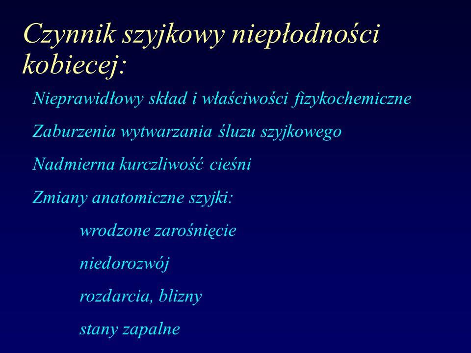 Czynnik szyjkowy niepłodności kobiecej: Nieprawidłowy skład i właściwości fizykochemiczne Zaburzenia wytwarzania śluzu szyjkowego Nadmierna kurczliwość cieśni Zmiany anatomiczne szyjki: wrodzone zarośnięcie niedorozwój rozdarcia, blizny stany zapalne