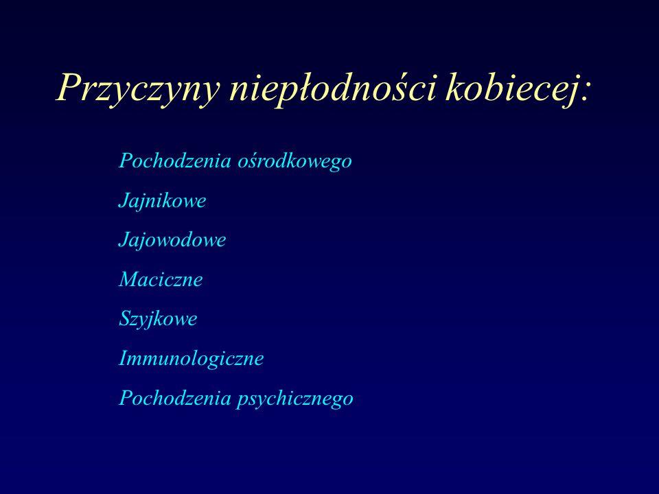 Przyczyny niepłodności kobiecej: Pochodzenia ośrodkowego Jajnikowe Jajowodowe Maciczne Szyjkowe Immunologiczne Pochodzenia psychicznego