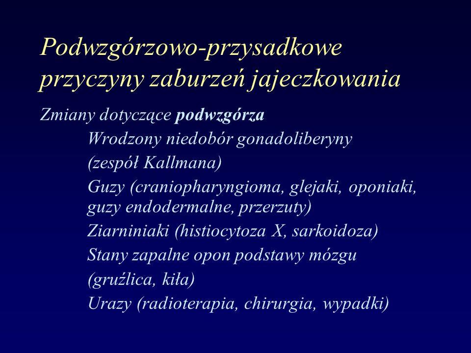 Podwzgórzowo-przysadkowe przyczyny zaburzeń jajeczkowania Zmiany dotyczące podwzgórza Wrodzony niedobór gonadoliberyny (zespół Kallmana) Guzy (craniopharyngioma, glejaki, oponiaki, guzy endodermalne, przerzuty) Ziarniniaki (histiocytoza X, sarkoidoza) Stany zapalne opon podstawy mózgu (gruźlica, kiła) Urazy (radioterapia, chirurgia, wypadki)