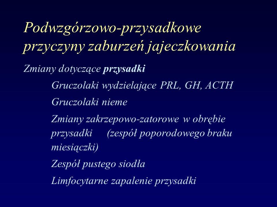 Zaburzenia czynności laktotropowej układu podwzgórzowo-przysadkowego Przyczyny hiperprolaktynemii Gruczolaki przysadki (micro- i macroprolactinoma, gruczolaki o charakterze mieszanym, nieme) Uszkodzenie podwzgórza lub struktur lejka Leki (psychotropowe, α-metyldopa, metoklopramid, blokery receptorów H 2, estrogeny, opiaty) Pierwotna niedoczynność tarczycy Niedoczynność nadnerczy Zaburzenia czynności nerek i wątroby Urazy rdzenia, klatki piersiowej i szyi