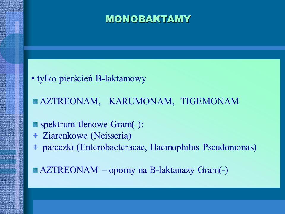 SPEKTRUM CEFALOSPORYN I GENERACJA - ziarenkowce Gram(+) (z wyjątkiem Enterococcus oraz SPPR) - Staphylococcus ( z wyjątkiem MRSA i MRCNS) - pałeczki G