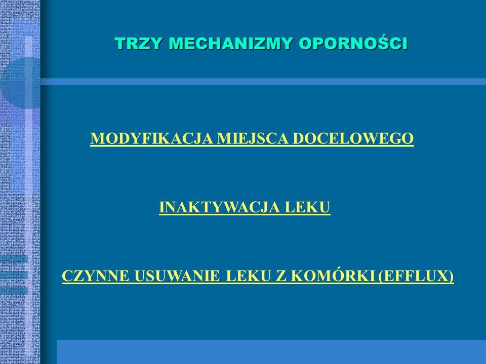 STREPTOGRAMINY MIKAMYCYNY PRISTINAMYCYNY OSTREOMYCYNY WIRGINAMYCYNY DZIAŁANIE: - bakteriostatyczne - - hamowanie biosyntezy białka na poziomie podjedn