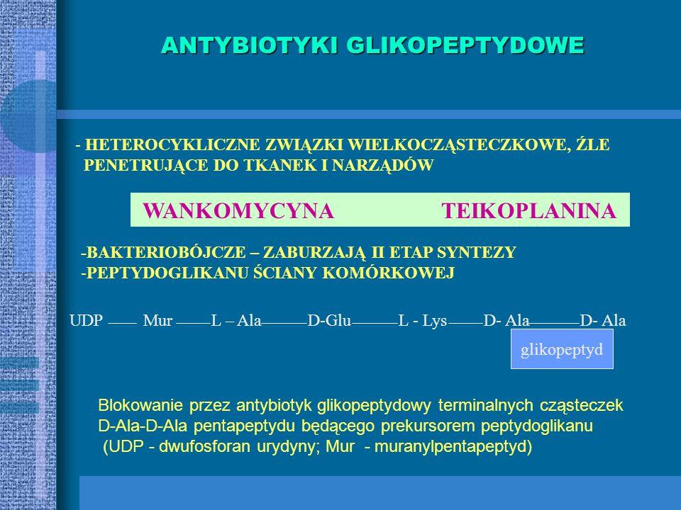 Przedstawicielem oksazolidynonów jest LINEZOLID SPEKTRUM ZIARENKOWCE GRAM (+) - - Enterococcus faecium - - Streptococcus pneumoniae - - Staphylococcus