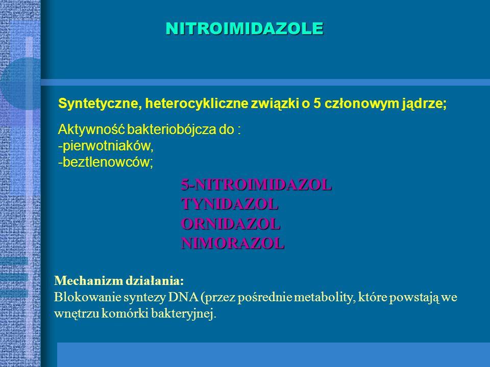 SPEKTRUM ZIARENKOWCE Gram (+) - S. pneumoniae - N. Meningitidis - Actinomyces - Nocardia PAŁECZKI Gram (-) - H.influenzae CHLAMYDIA PIERWOTNIAKI: - Pn