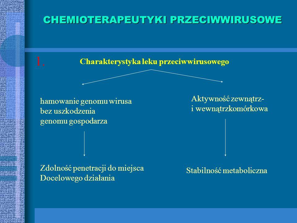 SPEKTRUM POLIENYAZOLE 5- FLUOROCYTOZYN A Cryptococcus +++ Candida ++1+1 + Aspergilius ++2+2 +? Epidermophyton -+- Microsporum -+- Trychopyton -+- Hist