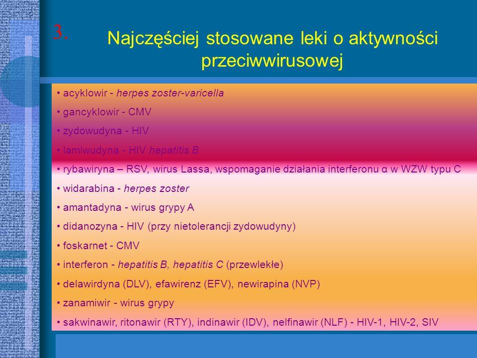2. Replikacja wirusa w komórce przebiega w kilku etapach i polega na: 1. absorpcji na powierzchni komórki 2. penetracji do wnętrza komórki 3. wczesnej