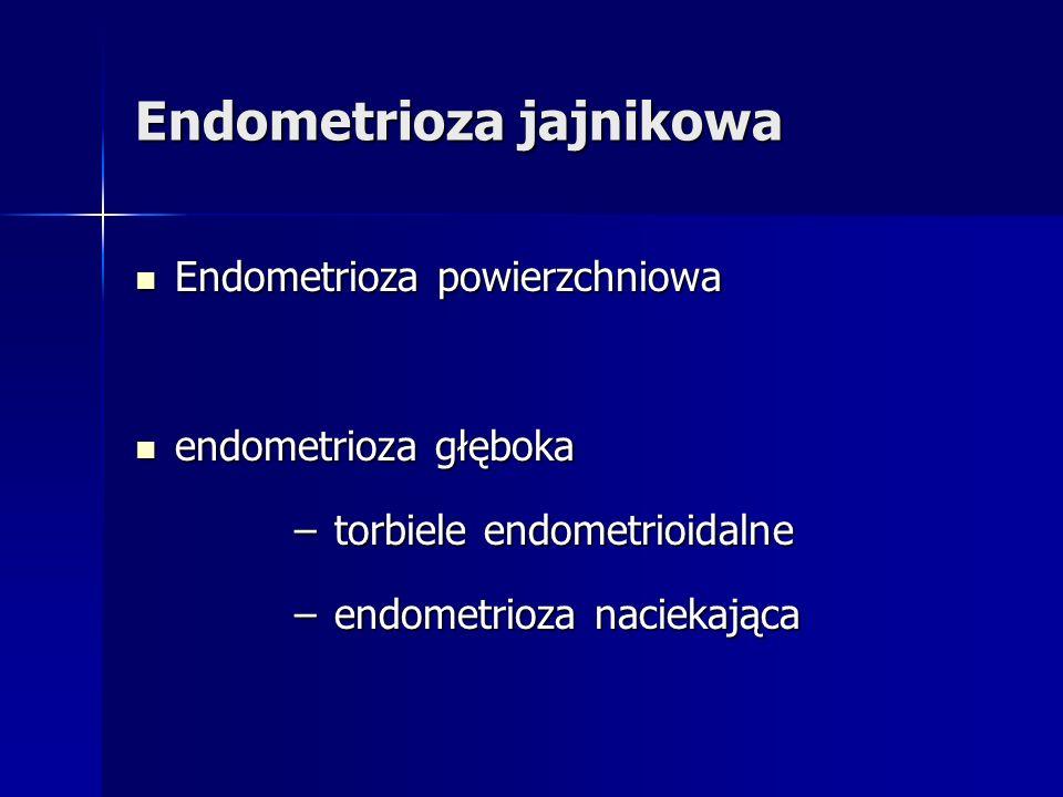 Endometrioza jajnikowa Endometrioza powierzchniowa Endometrioza powierzchniowa endometrioza głęboka endometrioza głęboka – torbiele endometrioidalne –