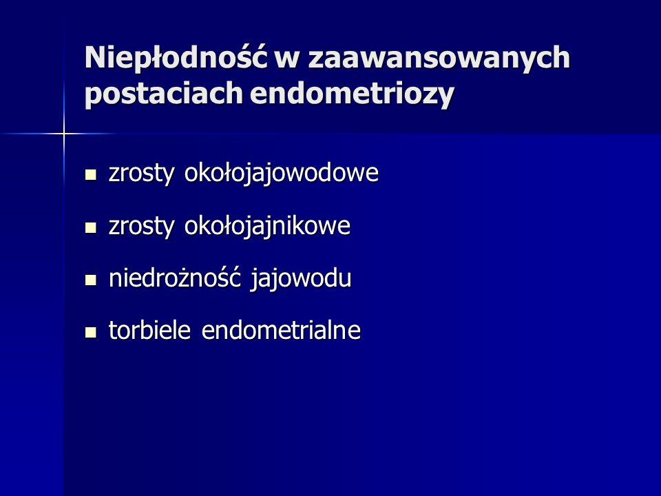 Niepłodność w zaawansowanych postaciach endometriozy zrosty okołojajowodowe zrosty okołojajowodowe zrosty okołojajnikowe zrosty okołojajnikowe niedrożność jajowodu niedrożność jajowodu torbiele endometrialne torbiele endometrialne