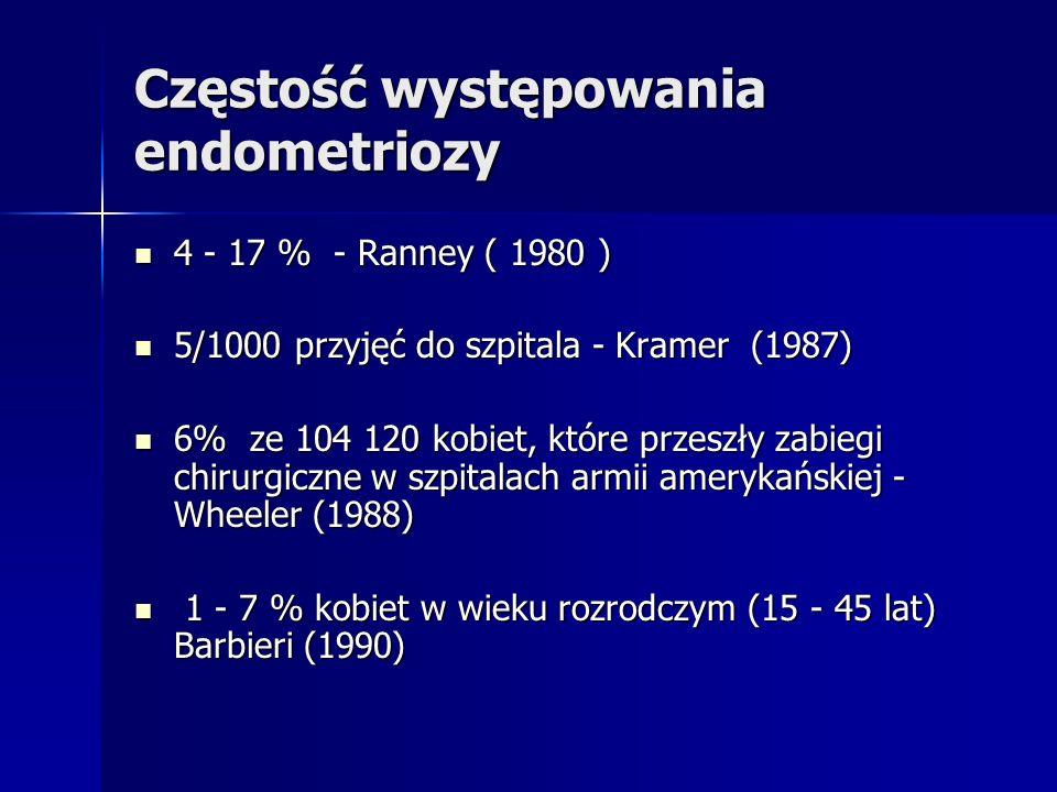 Częstość występowania endometriozy 4 - 17 % - Ranney ( 1980 ) 4 - 17 % - Ranney ( 1980 ) 5/1000 przyjęć do szpitala - Kramer (1987) 5/1000 przyjęć do szpitala - Kramer (1987) 6% ze 104 120 kobiet, które przeszły zabiegi chirurgiczne w szpitalach armii amerykańskiej - Wheeler (1988) 6% ze 104 120 kobiet, które przeszły zabiegi chirurgiczne w szpitalach armii amerykańskiej - Wheeler (1988) 1 - 7 % kobiet w wieku rozrodczym (15 - 45 lat) Barbieri (1990) 1 - 7 % kobiet w wieku rozrodczym (15 - 45 lat) Barbieri (1990)