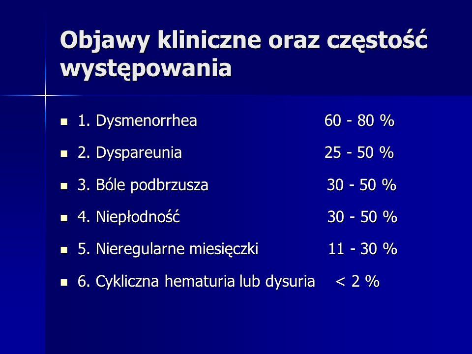 Objawy kliniczne oraz częstość występowania 1. Dysmenorrhea 60 - 80 % 1. Dysmenorrhea 60 - 80 % 2. Dyspareunia 25 - 50 % 2. Dyspareunia 25 - 50 % 3. B