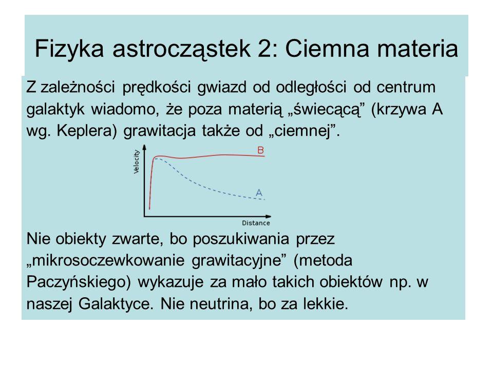 """Fizyka astrocząstek 2: Ciemna materia Z zależności prędkości gwiazd od odległości od centrum galaktyk wiadomo, że poza materią """"świecącą (krzywa A wg."""