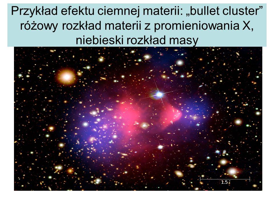 """Przykład efektu ciemnej materii: """"bullet cluster różowy rozkład materii z promieniowania X, niebieski rozkład masy"""