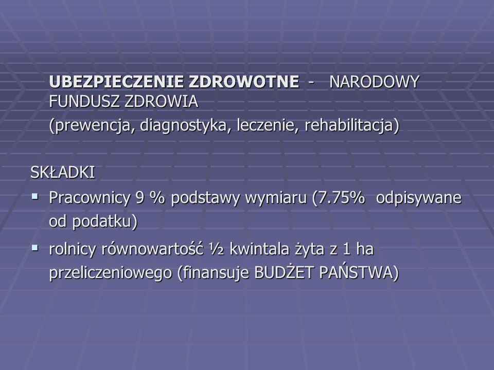 UBEZPIECZENIE ZDROWOTNE - NARODOWY FUNDUSZ ZDROWIA (prewencja, diagnostyka, leczenie, rehabilitacja) SKŁADKI  Pracownicy 9 % podstawy wymiaru (7.75%