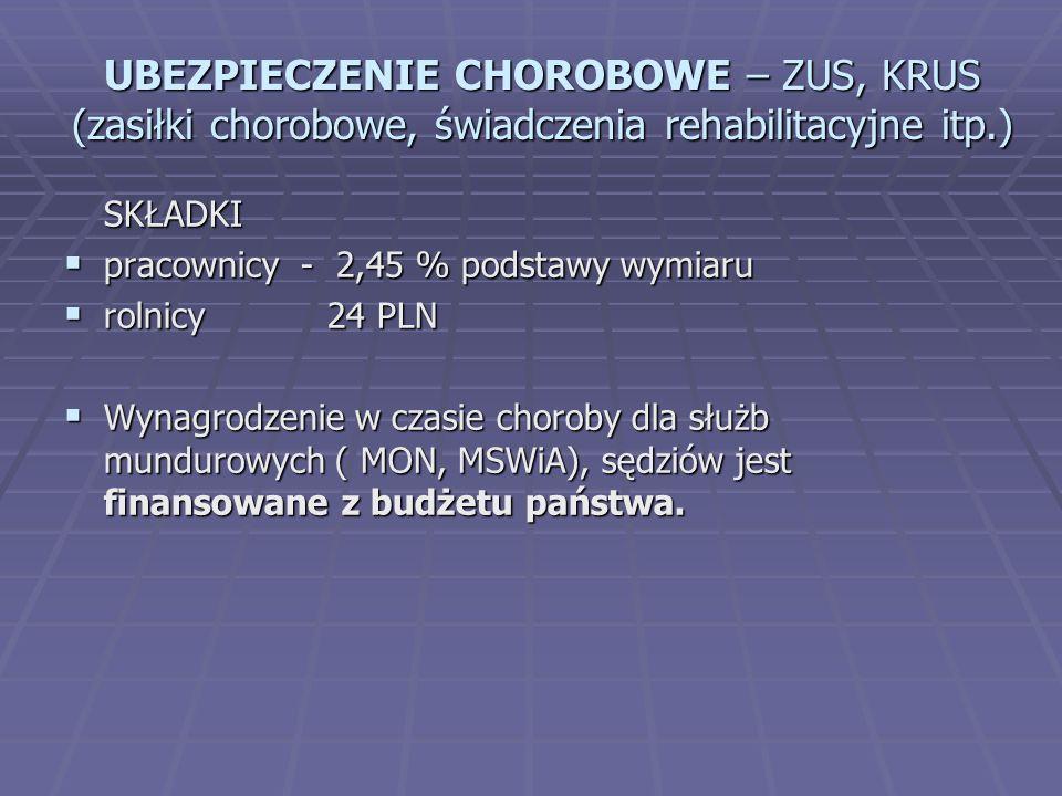 UBEZPIECZENIE CHOROBOWE – ZUS, KRUS (zasiłki chorobowe, świadczenia rehabilitacyjne itp.) SKŁADKI  pracownicy - 2,45 % podstawy wymiaru  rolnicy 24 PLN  Wynagrodzenie w czasie choroby dla służb mundurowych ( MON, MSWiA), sędziów jest finansowane z budżetu państwa.