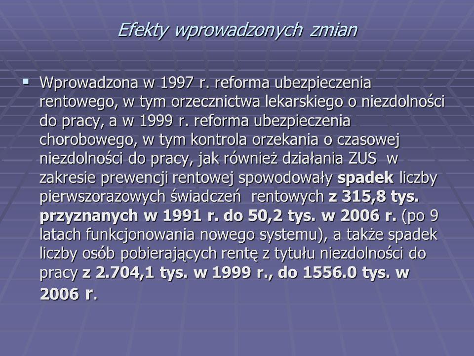 Efekty wprowadzonych zmian  Wprowadzona w 1997 r. reforma ubezpieczenia rentowego, w tym orzecznictwa lekarskiego o niezdolności do pracy, a w 1999 r