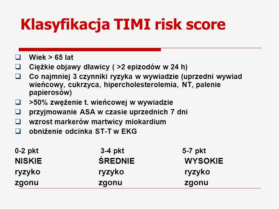 Stężenie troponiny I a ryzyko zgonu w ostrych zespołach wieńcowych 1 1,7 3,4 3,7 6 7,5 0 do < 0.40.4 do <1.01.0 do < 2.02.0 do < 5,05.0 do < 9.0ł 9.00