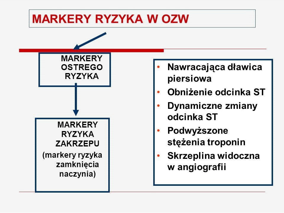 MARKERY RYZYKA W OZW MARKERY OSTREGO RYZYKA MARKERY DŁUGOTERMINOWEGO RYZYKA MARKERY RYZYKA ZAKRZEPU (markery ryzyka zamknięcia naczynia) MARKERY BIOLO