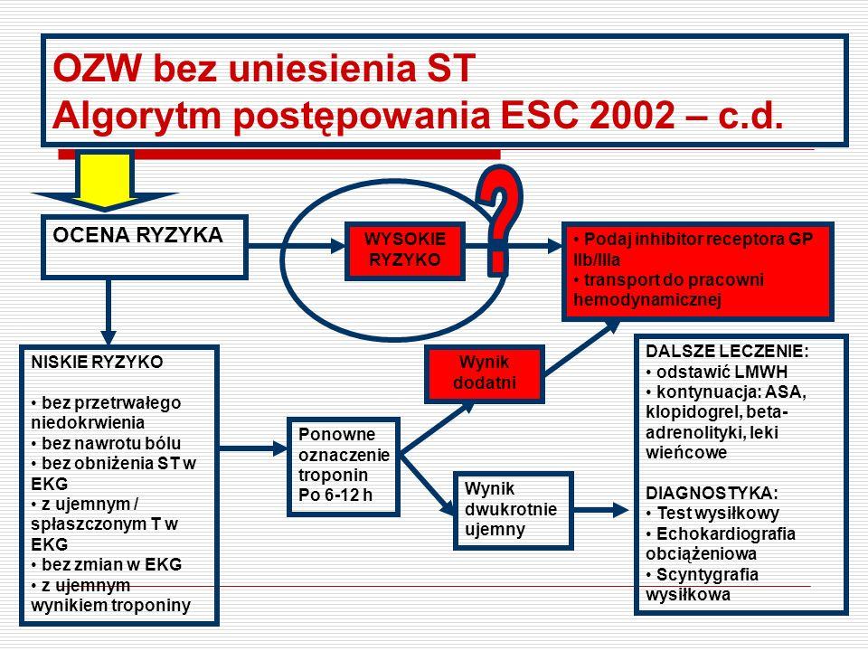 OZW bez uniesienia ST Algorytm postępowania ESC 2002 – c.d. DALSZE POSTĘPOWANIE Równolegle: BADANIA LABORATORYJNE: markery uszkodzenia miokardium (zaw