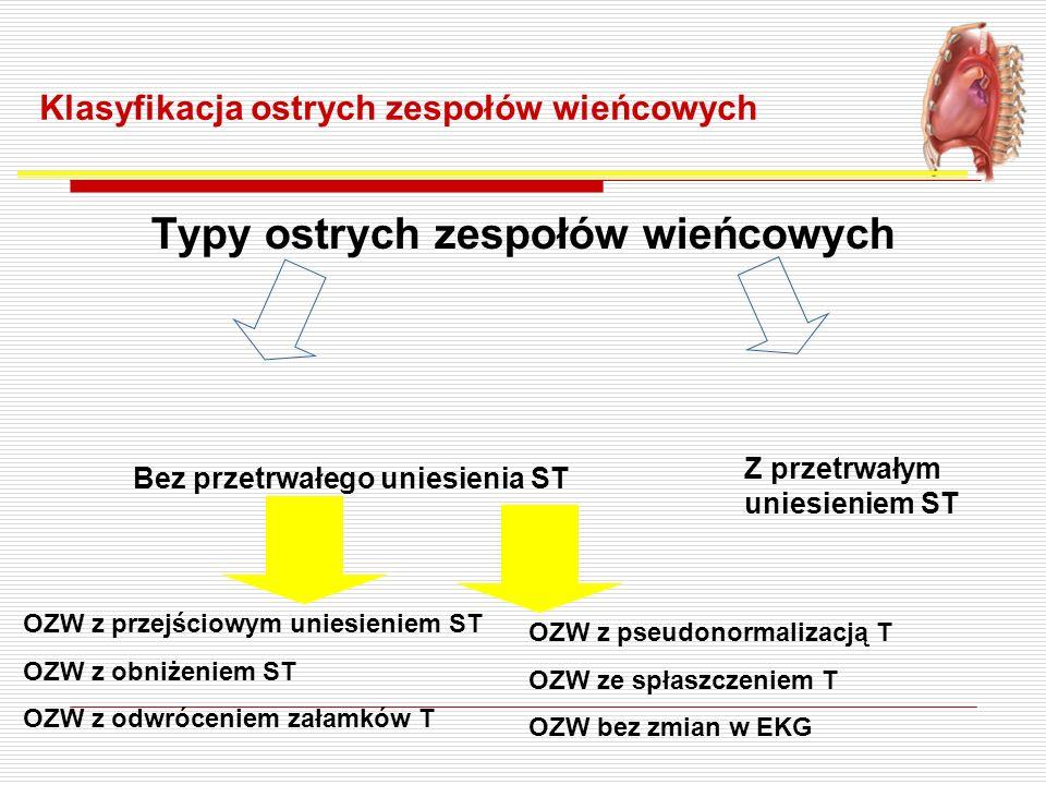 Klasyfikacja ostrych zespołów wieńcowych Typy ostrych zespołów wieńcowych Bez przetrwałego uniesienia ST Z przetrwałym uniesieniem ST OZW z przejściowym uniesieniem ST OZW z obniżeniem ST OZW z odwróceniem załamków T OZW z pseudonormalizacją T OZW ze spłaszczeniem T OZW bez zmian w EKG