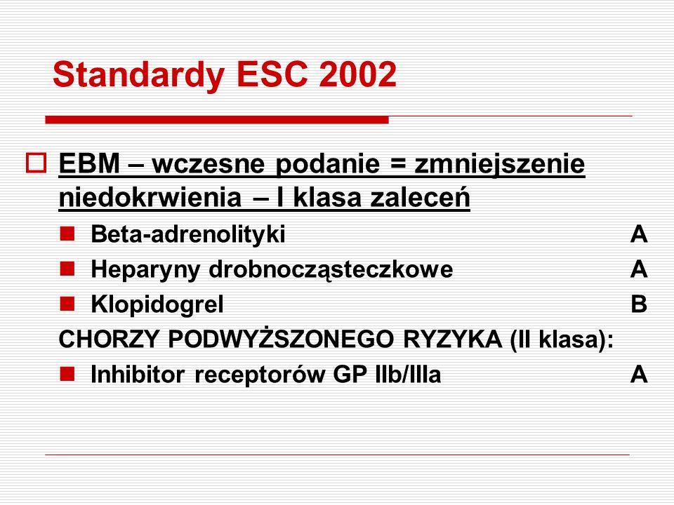 Standardy ESC 2002  EBM – wczesne podanie = zmniejszenie ryzyka zgonu i progresji w kierunku zawału serca – I klasa zaleceń – wszyscy chorzy Kwas ace