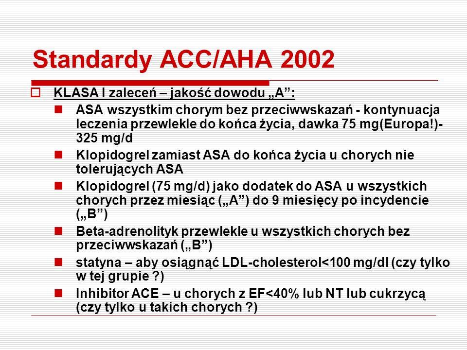 Standardy ACC/AHA 2002  JAK LECZYĆ CHORYCH PO OSTRYCH ZESPOŁACH WIEŃCOWYCH bez przetrwałego uniesienia ST ?