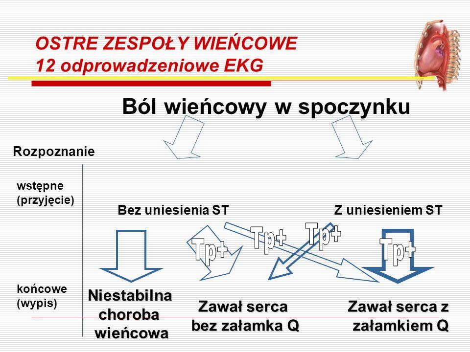 MARKERY ZAWAŁU – definicja 2002  Troponina T lub I podwyższona minimum w jednym oznaczeniu przez 24h od początku objawów  CK-MB 1.Wartość CK-MB (naj
