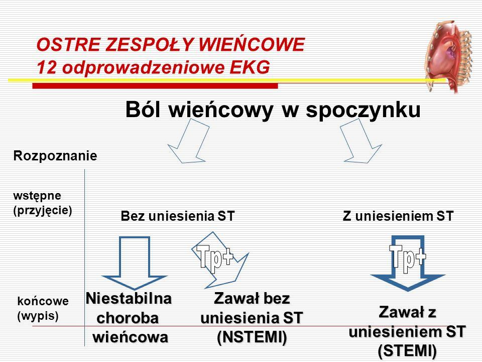 OZW bez uniesienia ST Algorytm postępowania ESC 2002 – c.d.