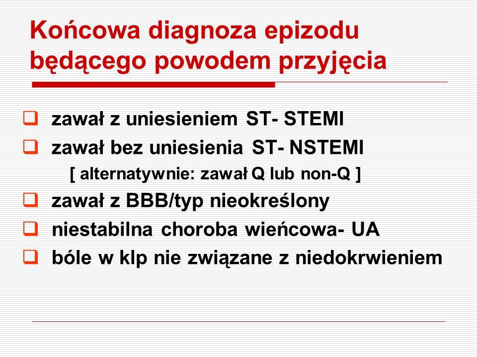 Końcowa diagnoza epizodu będącego powodem przyjęcia  zawał z uniesieniem ST- STEMI  zawał bez uniesienia ST- NSTEMI [ alternatywnie: zawał Q lub non-Q ]  zawał z BBB/typ nieokreślony  niestabilna choroba wieńcowa- UA  bóle w klp nie związane z niedokrwieniem