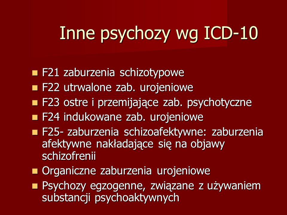 Inne psychozy wg ICD-10 F21 zaburzenia schizotypowe F21 zaburzenia schizotypowe F22 utrwalone zab.