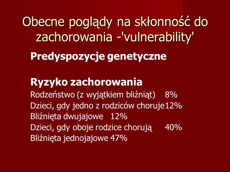 Obecne poglądy na skłonność do zachorowania - vulnerability Predyspozycje genetyczne Ryzyko zachorowania Rodzeństwo (z wyjątkiem bliźniąt)8% Dzieci, gdy jedno z rodziców choruje12% Bliźnięta dwujajowe12% Dzieci, gdy oboje rodzice chorują40% Bliźnięta jednojajowe47%