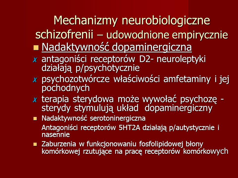 Schizofrenia – objawy negatywne (osiowe) Autyzm Autyzm Obniżenie uczuciowości wyższej Obniżenie uczuciowości wyższej Bladość afektywna Bladość afektywna Rozpad struktury osobowości: rozkojarzenie, dereizm, paratymia, paramimia, parafonia, ambisentencja, ambitendencja, ambiwalencja, paralogia Rozpad struktury osobowości: rozkojarzenie, dereizm, paratymia, paramimia, parafonia, ambisentencja, ambitendencja, ambiwalencja, paralogia