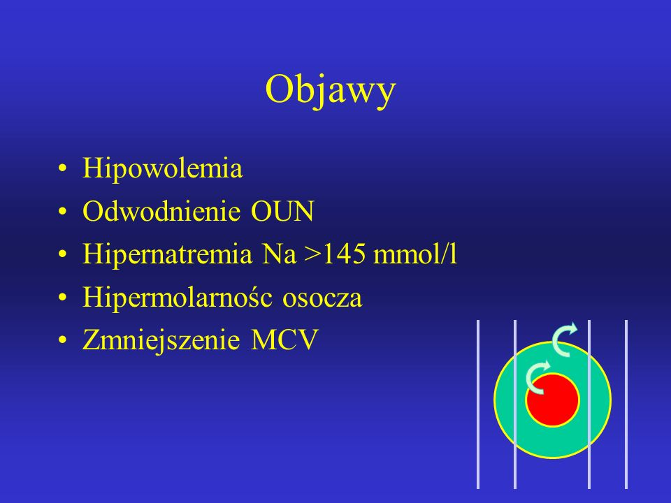 Odwodnienie hipertoniczne (↓H20, NA+  ) Etiologia –Ograniczona podaż wody – szczególnie zaburzenie uczucia pragnienia w podeszłym wieku –Zwiększona u