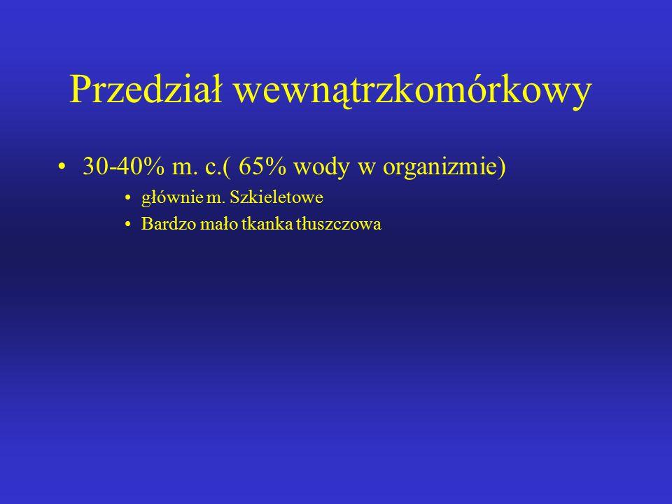 Przedział wewnątrzkomórkowy 30-40% m.c.( 65% wody w organizmie) głównie m.