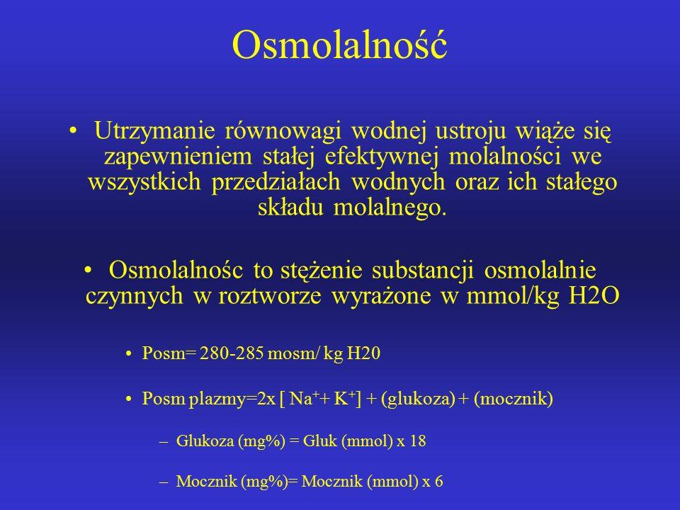 Odwodnienie hipertoniczne (↓H20, NA+  ) Etiologia –Ograniczona podaż wody – szczególnie zaburzenie uczucia pragnienia w podeszłym wieku –Zwiększona utrata wody podwyższone parowanie niewyczuwalne (sztuczna wentylacja, gorączka, poty) Zwiekszona diureza (moczówka prosta, diureza osmotyczna wywołana hiperglikemią, mannitolem) biegunki Ocena zapotrzebowania (w litrach) 1- (140/Na ) x 0,6 x masa ciała (kg)