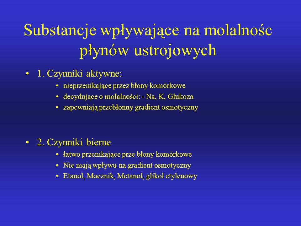Substancje wpływające na molalnośc płynów ustrojowych 1.