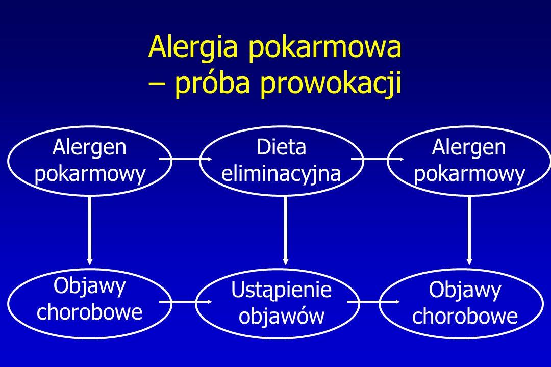 Alergia pokarmowa – próba prowokacji Alergen pokarmowy Alergen pokarmowy Objawy chorobowe Ustąpienie objawów Objawy chorobowe Dieta eliminacyjna